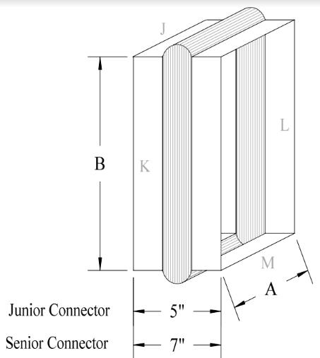 Canvas Connector